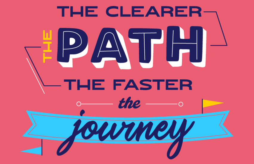 Clear Path Faster Journey